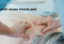 Myalgia| What causes muscle pain